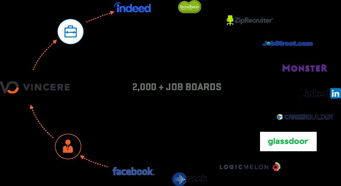 job-posting